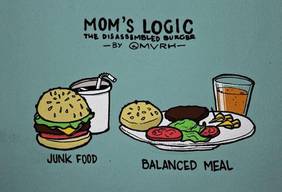 Junk food versus balanced meal